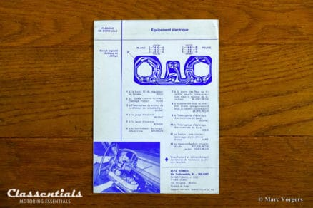 alfa romeo giulia TI 1966 supplement vintage original giulia user manual handboek handleiding betriebsanleitung uso manutenzione livre manuel conduite entretien