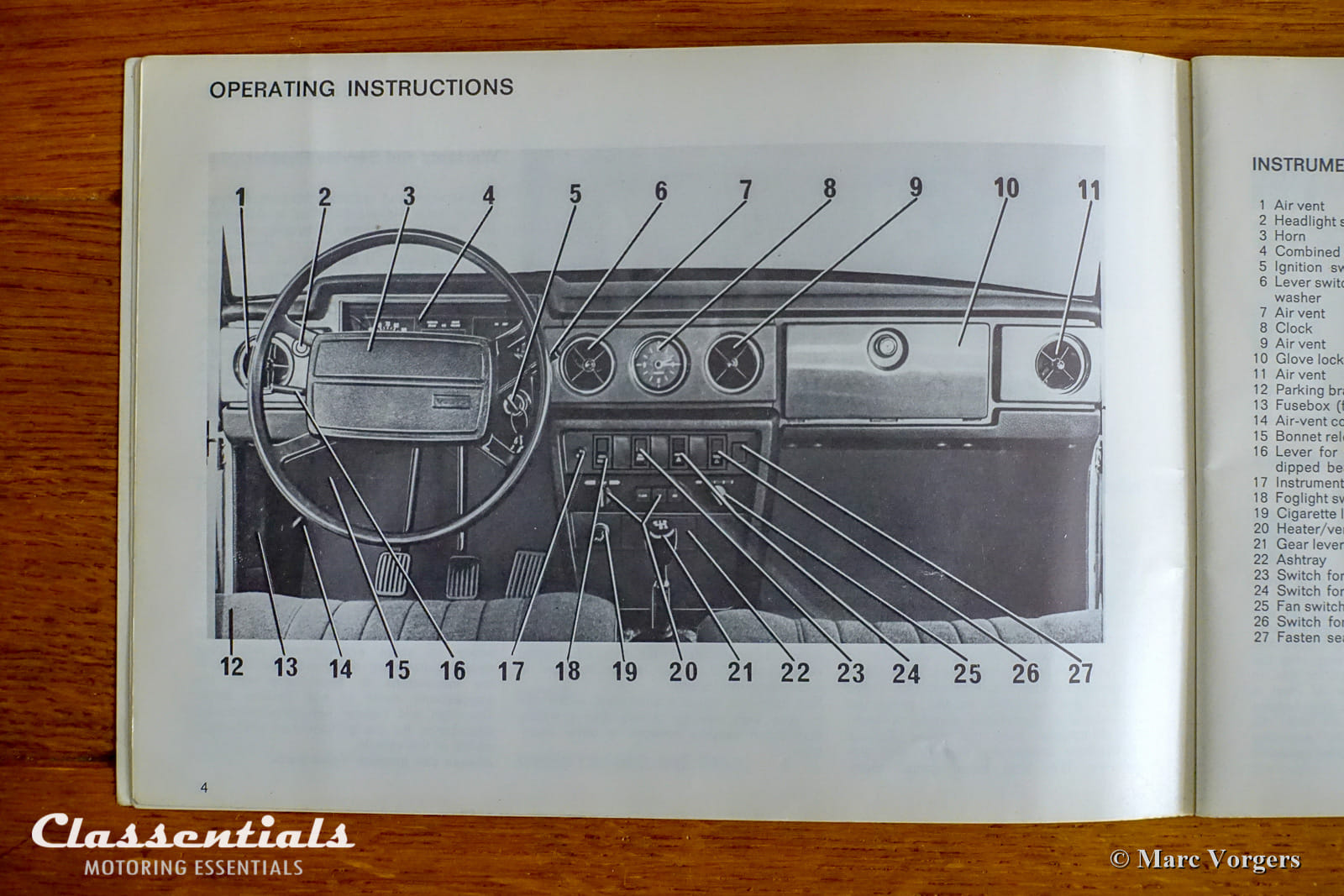 1969 Volvo 164 Wiring Diagram Trusted Diagrams 1973 Opel Gt 1970 Ford Ranchero 1975